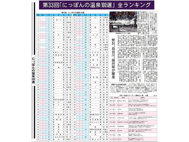 第33回にっぽんの温泉100選