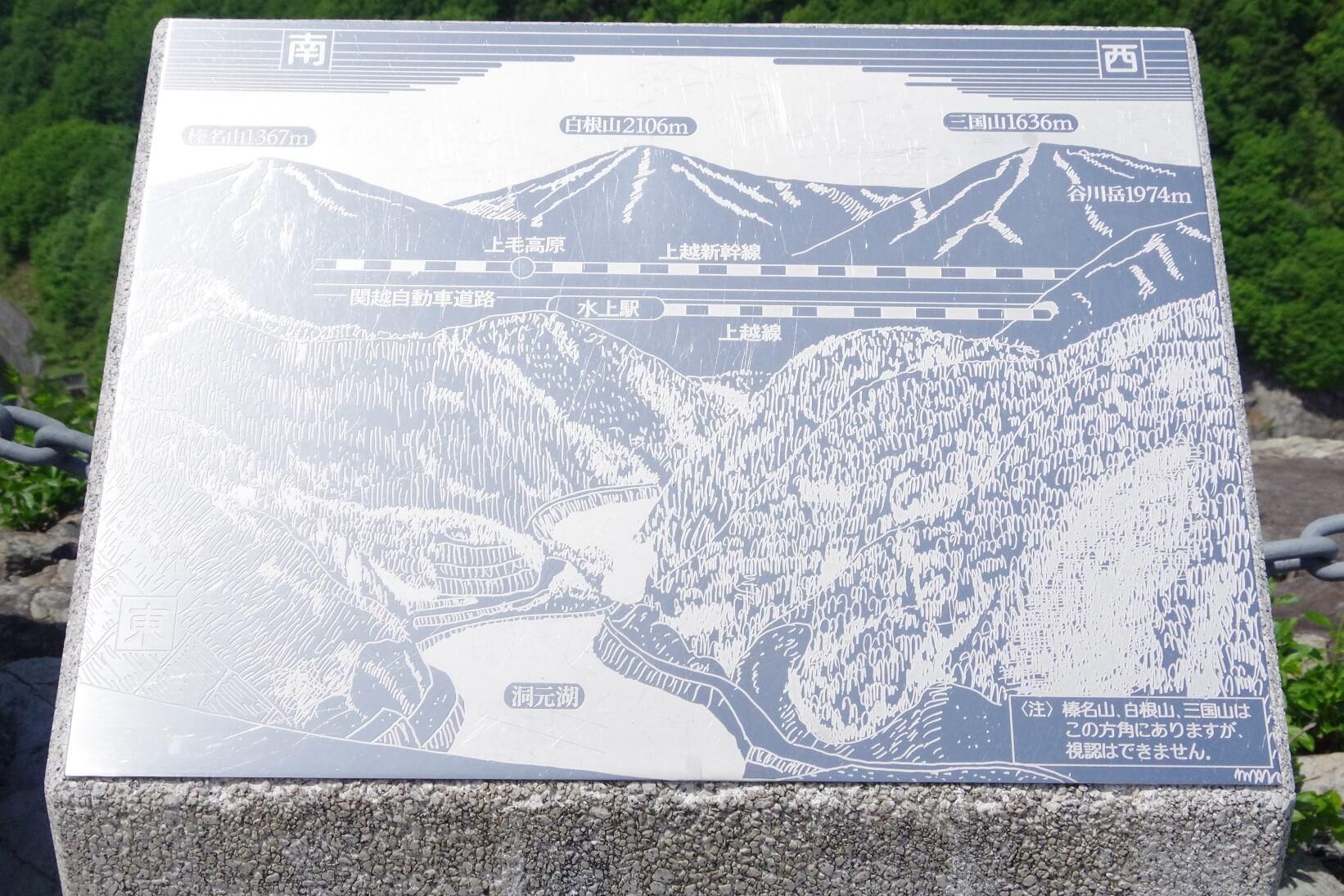 奈良俣ダム 利根川