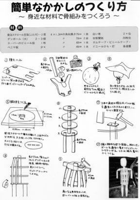 やぶ塚かかし祭り 作り方