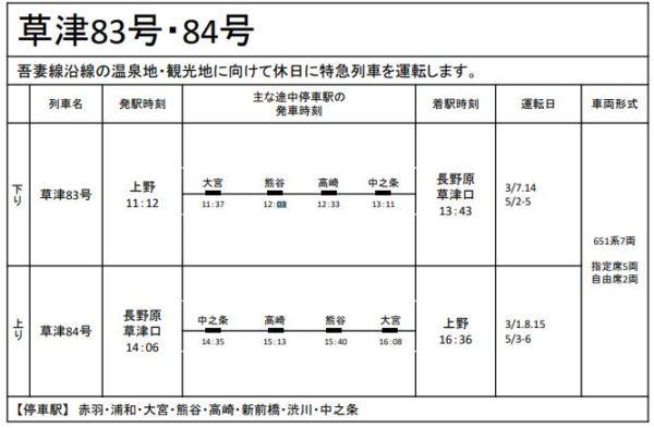春の臨時列車 草津83号・84号