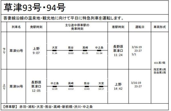 春の臨時列車 草津93号・94号