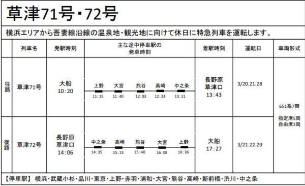 春の臨時列車 草津71号・72号